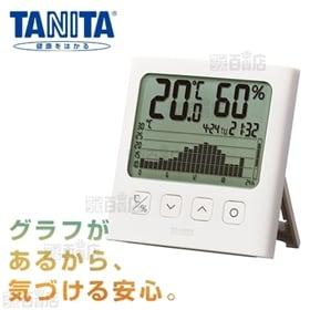 タニタ (TANITA)/グラフ付きデジタル温湿度計 (ホワ...